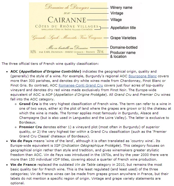 French Wine Label Information