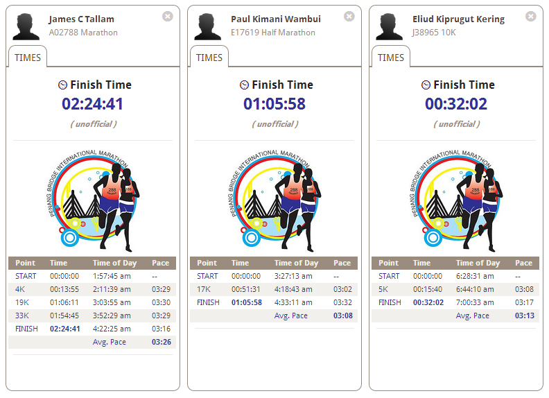 Penang Bridge Marathon Results Men