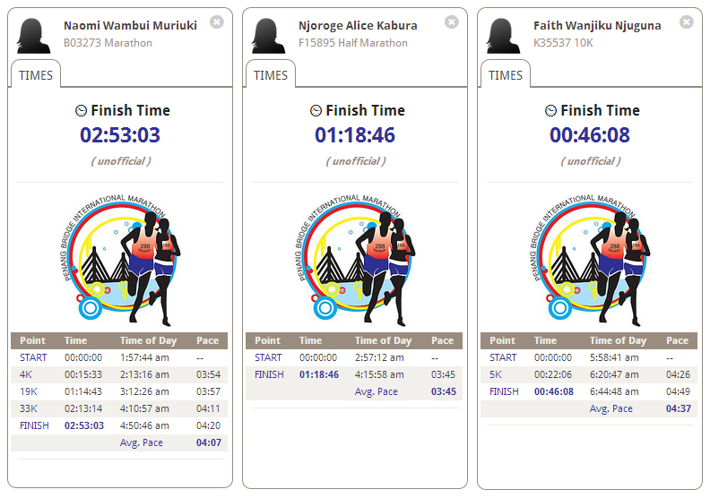 Penang Bridge Marathon Results Women